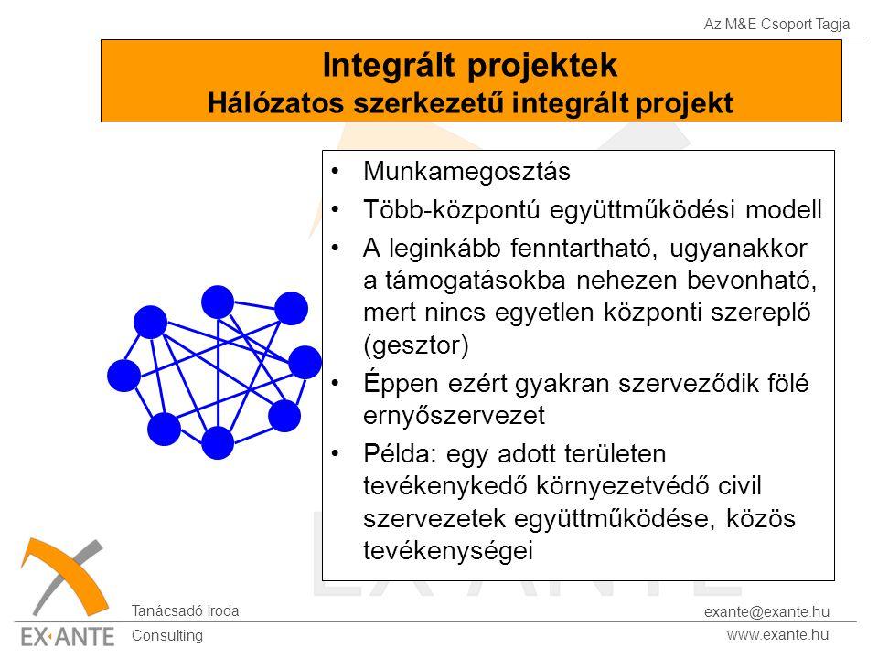 Az M&E Csoport Tagja Tanácsadó Iroda www.exante.hu Consulting exante@exante.hu Integrált projektek Hálózatos szerkezetű integrált projekt Munkamegosztás Több-központú együttműködési modell A leginkább fenntartható, ugyanakkor a támogatásokba nehezen bevonható, mert nincs egyetlen központi szereplő (gesztor) Éppen ezért gyakran szerveződik fölé ernyőszervezet Példa: egy adott területen tevékenykedő környezetvédő civil szervezetek együttműködése, közös tevékenységei