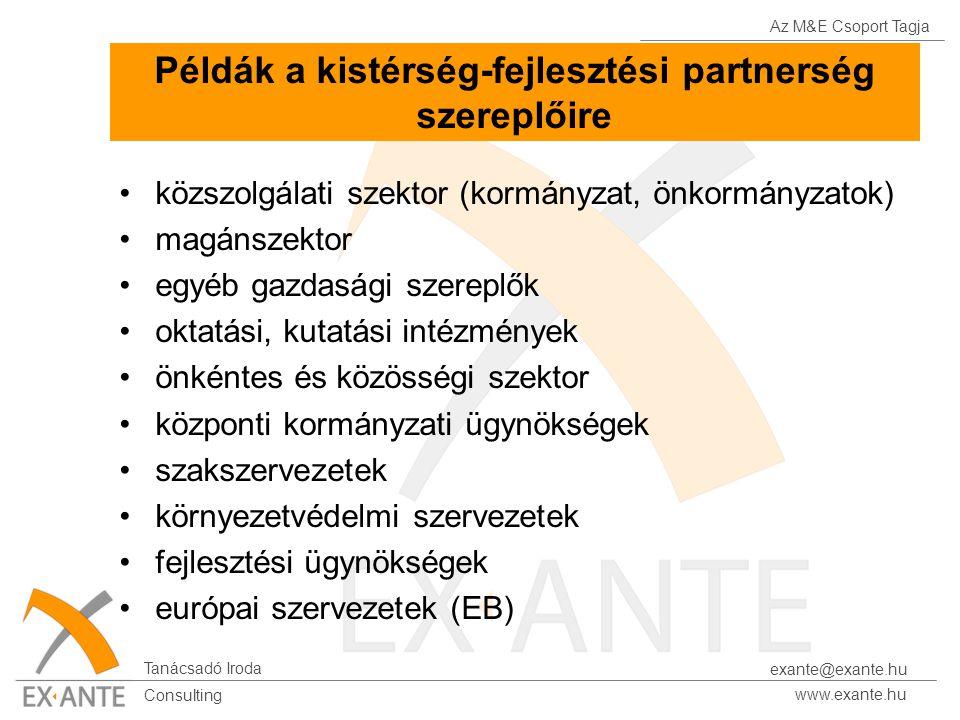 Az M&E Csoport Tagja Tanácsadó Iroda www.exante.hu Consulting exante@exante.hu Példák a kistérség-fejlesztési partnerség szereplőire közszolgálati szektor (kormányzat, önkormányzatok) magánszektor egyéb gazdasági szereplők oktatási, kutatási intézmények önkéntes és közösségi szektor központi kormányzati ügynökségek szakszervezetek környezetvédelmi szervezetek fejlesztési ügynökségek európai szervezetek (EB)