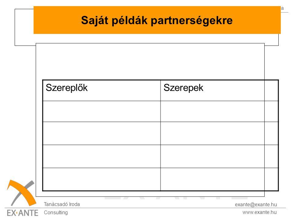 Az M&E Csoport Tagja Tanácsadó Iroda www.exante.hu Consulting exante@exante.hu kistérség-fejlesztési partnerség lehetséges szereplőire Saját példák partnerségekre SzereplőkSzerepek