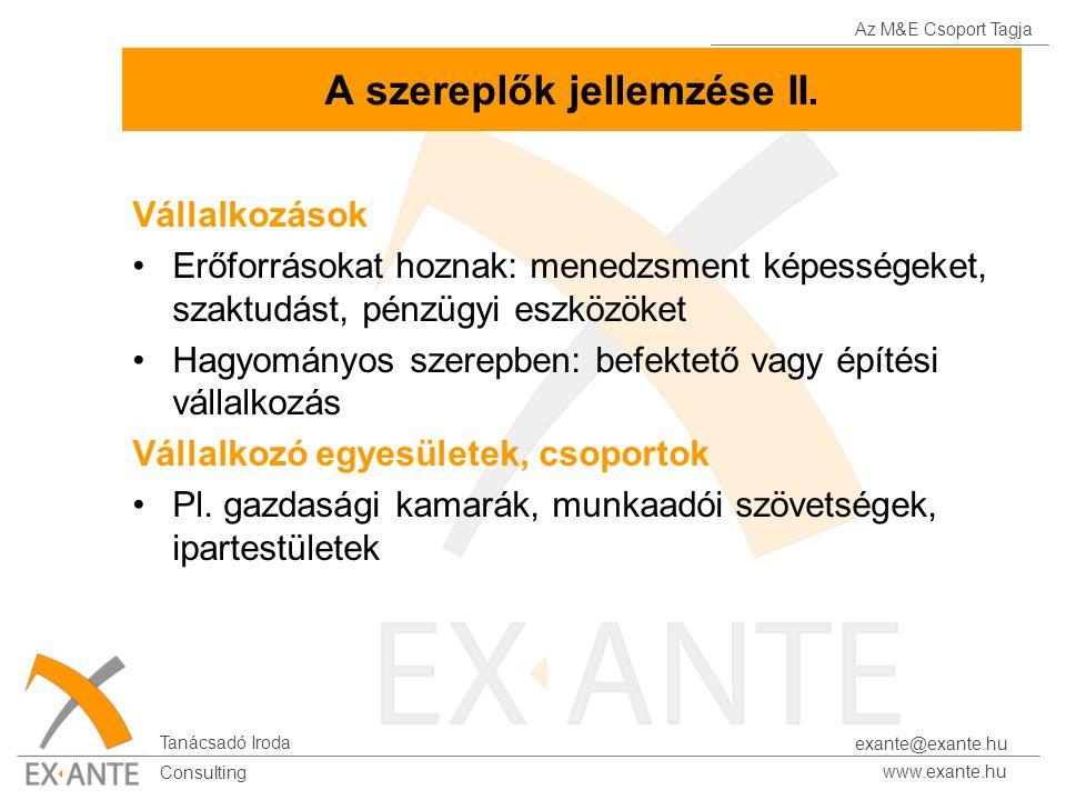 Az M&E Csoport Tagja Tanácsadó Iroda www.exante.hu Consulting exante@exante.hu A szereplők jellemzése II. Vállalkozások Erőforrásokat hoznak: menedzsm