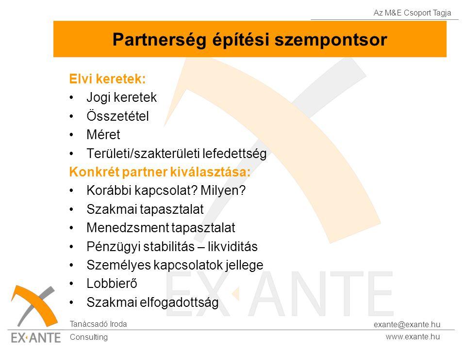Az M&E Csoport Tagja Tanácsadó Iroda www.exante.hu Consulting exante@exante.hu Partnerség építési szempontsor Elvi keretek: Jogi keretek Összetétel Méret Területi/szakterületi lefedettség Konkrét partner kiválasztása: Korábbi kapcsolat.