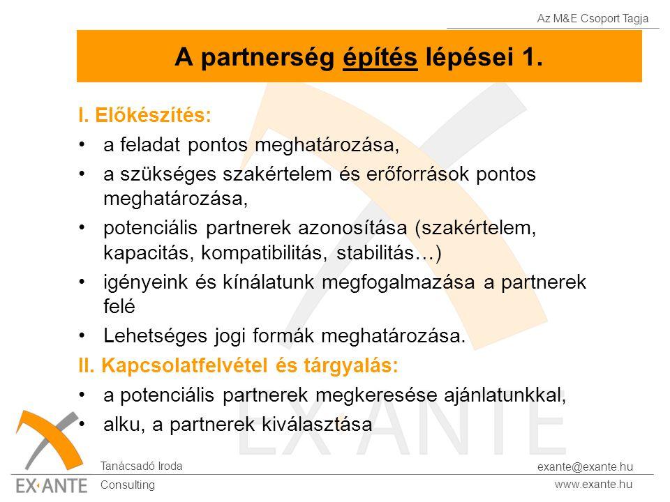 Az M&E Csoport Tagja Tanácsadó Iroda www.exante.hu Consulting exante@exante.hu A partnerség építés lépései 1. I. Előkészítés: a feladat pontos meghatá