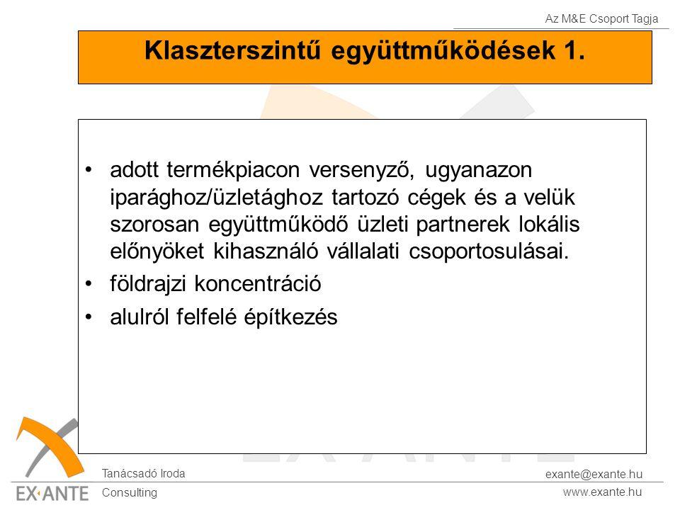 Az M&E Csoport Tagja Tanácsadó Iroda www.exante.hu Consulting exante@exante.hu Klaszterszintű együttműködések 1. adott termékpiacon versenyző, ugyanaz