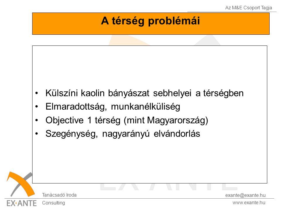 Az M&E Csoport Tagja Tanácsadó Iroda www.exante.hu Consulting exante@exante.hu A térség problémái Külszíni kaolin bányászat sebhelyei a térségben Elmaradottság, munkanélküliség Objective 1 térség (mint Magyarország) Szegénység, nagyarányú elvándorlás