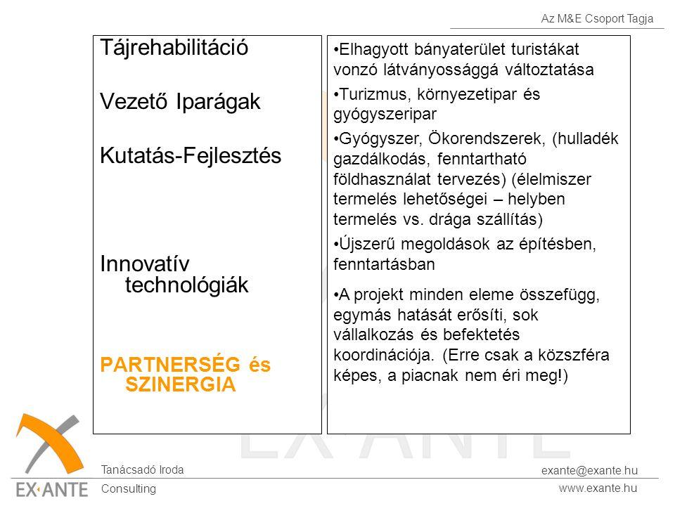 Az M&E Csoport Tagja Tanácsadó Iroda www.exante.hu Consulting exante@exante.hu Tájrehabilitáció Vezető Iparágak Kutatás-Fejlesztés Innovatív technológ