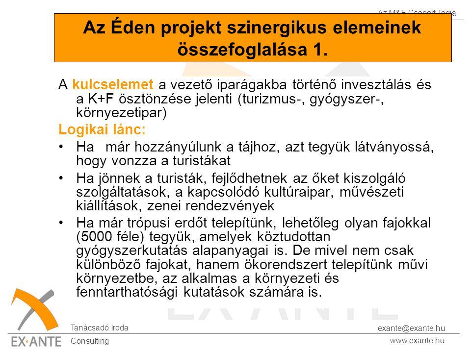 Az M&E Csoport Tagja Tanácsadó Iroda www.exante.hu Consulting exante@exante.hu Az Éden projekt szinergikus elemeinek összefoglalása 1. A kulcselemet a