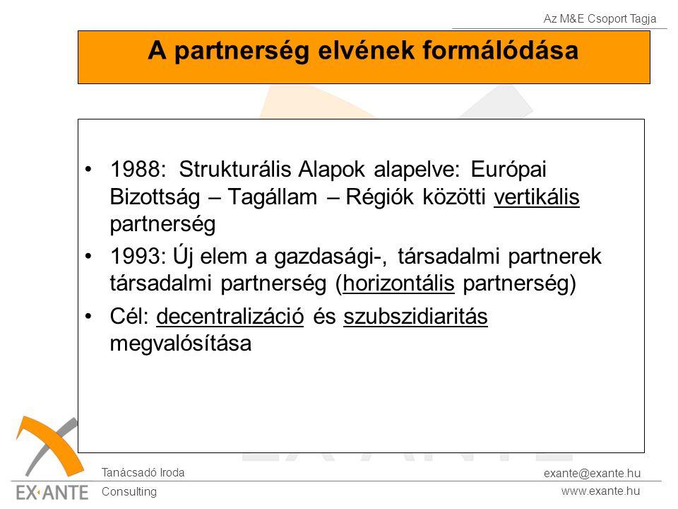 Az M&E Csoport Tagja Tanácsadó Iroda www.exante.hu Consulting exante@exante.hu A partnerség elvének formálódása 1988: Strukturális Alapok alapelve: Európai Bizottság – Tagállam – Régiók közötti vertikális partnerség 1993: Új elem a gazdasági-, társadalmi partnerek társadalmi partnerség (horizontális partnerség) Cél: decentralizáció és szubszidiaritás megvalósítása