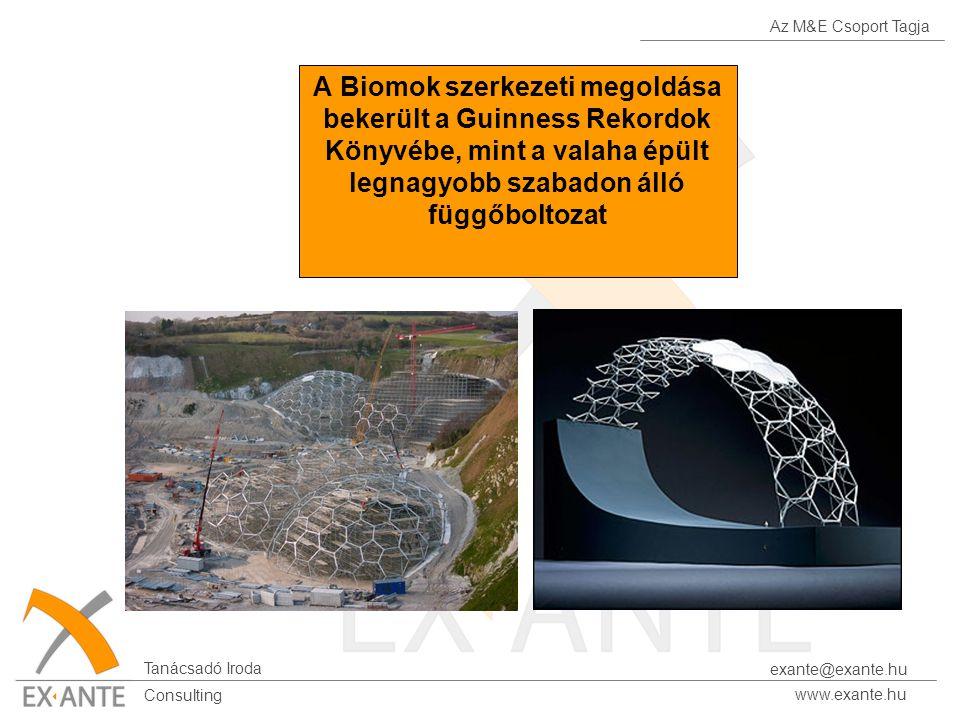 Az M&E Csoport Tagja Tanácsadó Iroda www.exante.hu Consulting exante@exante.hu A Biomok szerkezeti megoldása bekerült a Guinness Rekordok Könyvébe, mint a valaha épült legnagyobb szabadon álló függőboltozat