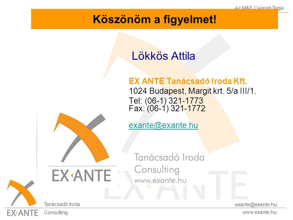 Az M&E Csoport Tagja Tanácsadó Iroda www.exante.hu Consulting exante@exante.hu Lökkös Attila EX ANTE Tanácsadó Iroda Kft. 1024 Budapest, Margit krt. 5