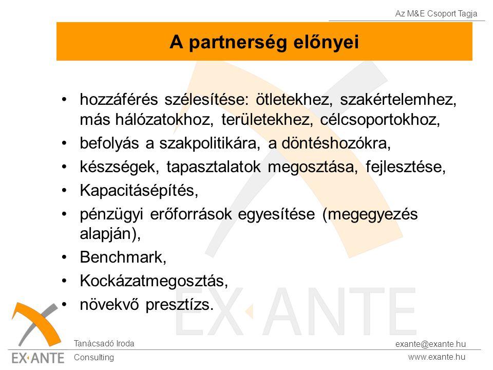 Az M&E Csoport Tagja Tanácsadó Iroda www.exante.hu Consulting exante@exante.hu A partnerség előnyei hozzáférés szélesítése: ötletekhez, szakértelemhez, más hálózatokhoz, területekhez, célcsoportokhoz, befolyás a szakpolitikára, a döntéshozókra, készségek, tapasztalatok megosztása, fejlesztése, Kapacitásépítés, pénzügyi erőforrások egyesítése (megegyezés alapján), Benchmark, Kockázatmegosztás, növekvő presztízs.