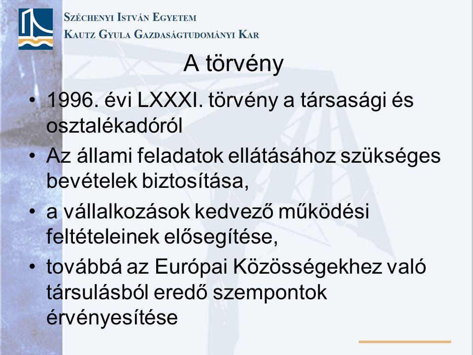 A törvény 1996. évi LXXXI. törvény a társasági és osztalékadóról Az állami feladatok ellátásához szükséges bevételek biztosítása, a vállalkozások kedv