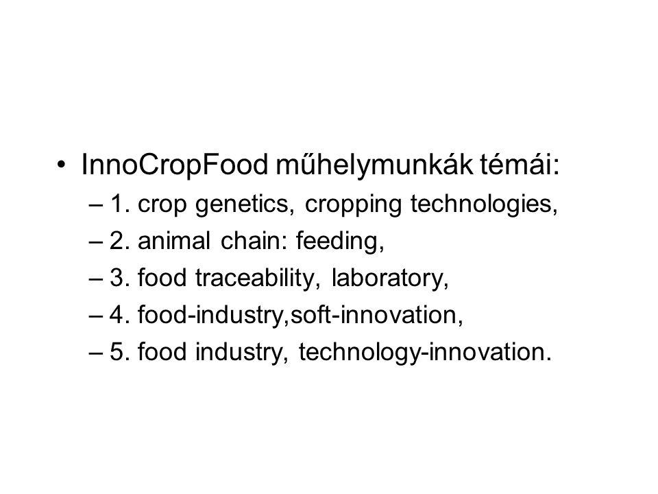 InnoCropFood műhelymunkák témái: –1.crop genetics, cropping technologies, –2.