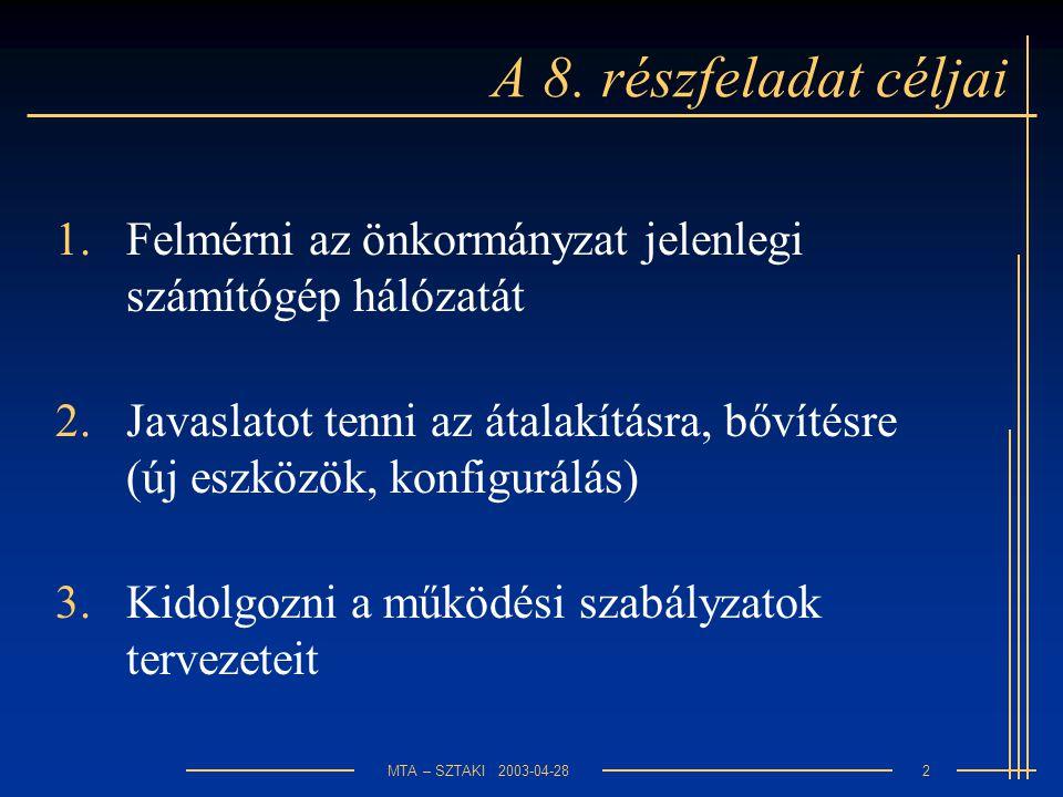 MTA – SZTAKI 2003-04-282 A 8.