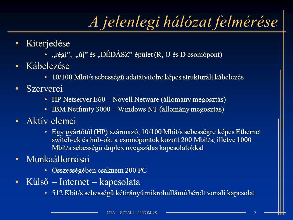 """MTA – SZTAKI 2003-04-283 A jelenlegi hálózat felmérése Kiterjedése """"régi , """"új és """"DÉDÁSZ épület (R, U és D csomópont) Kábelezése 10/100 Mbit/s sebességű adatátvitelre képes strukturált kábelezés Szerverei HP Netserver E60 – Novell Netware (állomány megosztás) IBM Netfinity 3000 – Windows NT (állomány megosztás) Aktív elemei Egy gyártótól (HP) származó, 10/100 Mbit/s sebességre képes Ethernet switch-ek és hub-ok, a csomópontok között 200 Mbit/s, illetve 1000 Mbit/s sebességű duplex üvegszálas kapcsolatokkal Munkaállomásai Összességében csaknem 200 PC Külső – Internet – kapcsolata 512 Kbit/s sebességű kétirányú mikrohullámú bérelt vonali kapcsolat"""