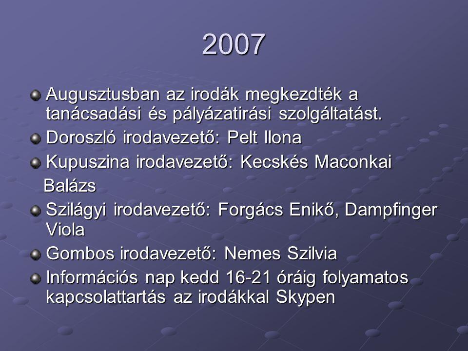 2007 Augusztusban az irodák megkezdték a tanácsadási és pályázatirási szolgáltatást. Doroszló irodavezető: Pelt Ilona Kupuszina irodavezető: Kecskés M