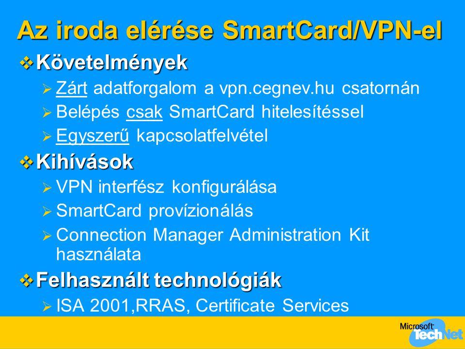 Az iroda elérése SmartCard/VPN-el  Követelmények  Zárt adatforgalom a vpn.cegnev.hu csatornán  Belépés csak SmartCard hitelesítéssel  Egyszerű kap