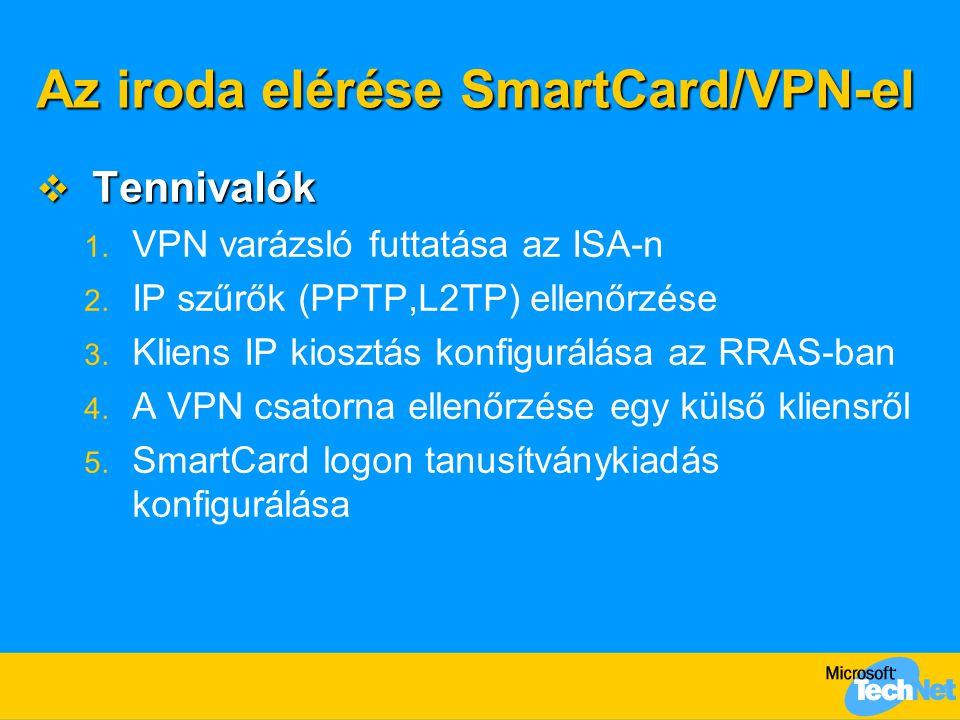 Az iroda elérése SmartCard/VPN-el  Tennivalók 1. VPN varázsló futtatása az ISA-n 2. IP szűrők (PPTP,L2TP) ellenőrzése 3. Kliens IP kiosztás konfigurá