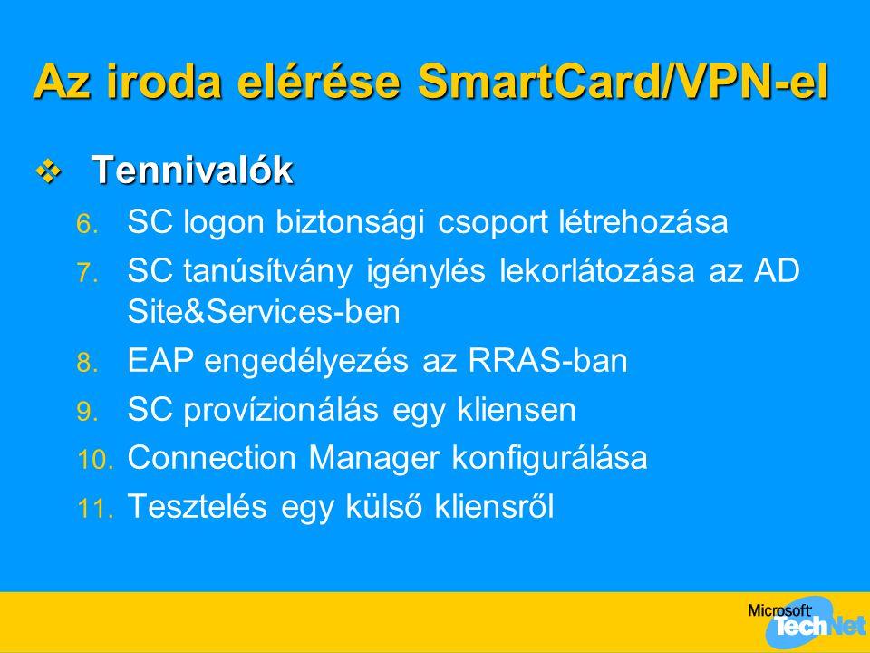 Az iroda elérése SmartCard/VPN-el  Tennivalók 6. SC logon biztonsági csoport létrehozása 7. SC tanúsítvány igénylés lekorlátozása az AD Site&Services
