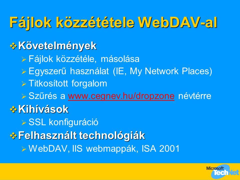 Fájlok közzététele WebDAV-al  Követelmények  Fájlok közzétéle, másolása  Egyszerű használat (IE, My Network Places)  Titkosított forgalom  Szűrés