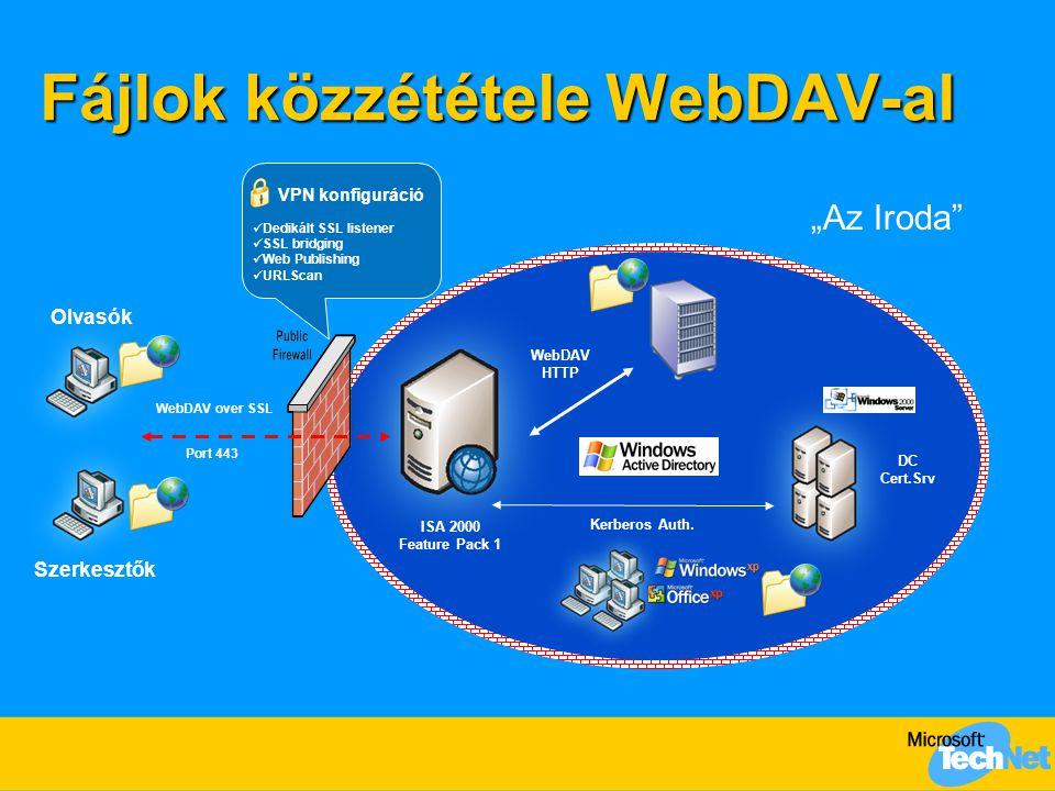 """Fájlok közzététele WebDAV-al ISA 2000 Feature Pack 1 DC Cert.Srv """"Az Iroda"""" Olvasók Szerkesztők VPN konfiguráció Dedikált SSL listener SSL bridging We"""