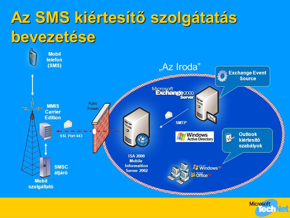 """Az SMS kiértesítő szolgátatás bevezetése ISA 2000 Mobile Informaition Server 2002 """"Az Iroda"""" Mobil telefon (SMS) Outlook kiértesítő szabályok Exchange"""