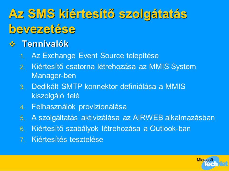 Az SMS kiértesítő szolgátatás bevezetése  Tennivalók 1. Az Exchange Event Source telepítése 2. Kiértesítő csatorna létrehozása az MMIS System Manager