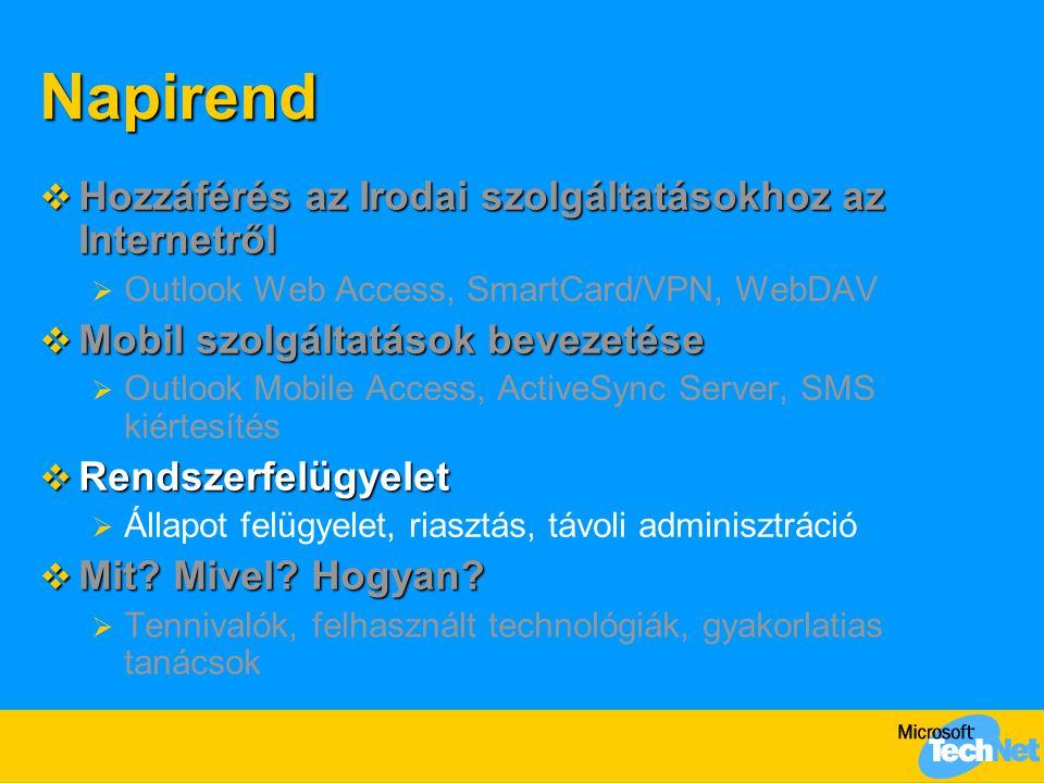 Napirend  Hozzáférés az Irodai szolgáltatásokhoz az Internetről  Outlook Web Access, SmartCard/VPN, WebDAV  Mobil szolgáltatások bevezetése  Outlo