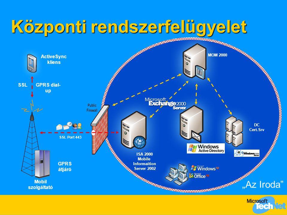 """Központi rendszerfelügyelet ISA 2000 Mobile Informaition Server 2002 DC Cert.Srv """"Az Iroda"""" SSL Port 443 ActiveSync kliens Mobil szolgáltató GPRS átjá"""