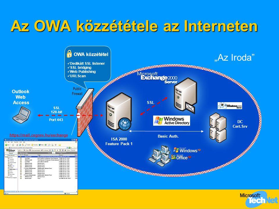 """Fájlok közzététele WebDAV-al ISA 2000 Feature Pack 1 DC Cert.Srv """"Az Iroda Olvasók Szerkesztők VPN konfiguráció Dedikált SSL listener SSL bridging Web Publishing URLScan WebDAV over SSL Port 443 Kerberos Auth."""