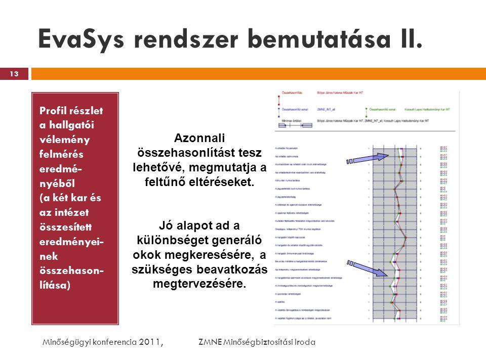 EvaSys rendszer bemutatása II. Profil részlet a hallgatói vélemény felmérés eredmé- nyéből (a két kar és az intézet összesített eredményei- nek összeh