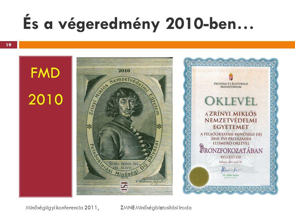És a végeredmény 2010-ben… FMD 2010 Minőségügyi konferencia 2011, ZMNE Minőségbiztosítási Iroda 19