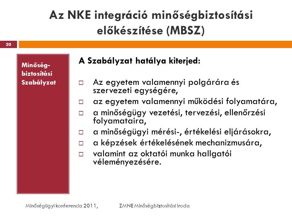 Az NKE integráció minőségbiztosítási előkészítése (MBSZ) Minőség- biztosítási Szabályzat A Szabályzat hatálya kiterjed:  Az egyetem valamennyi polgár