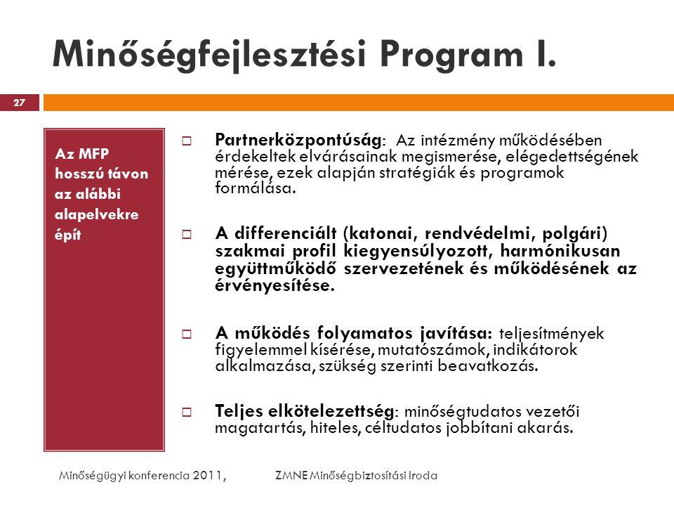 Minőségfejlesztési Program I. Az MFP hosszú távon az alábbi alapelvekre épít  Partnerközpontúság: Az intézmény működésében érdekeltek elvárásainak me