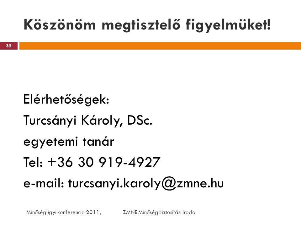 Köszönöm megtisztelő figyelmüket! Elérhetőségek: Turcsányi Károly, DSc. egyetemi tanár Tel: +36 30 919-4927 e-mail: turcsanyi.karoly@zmne.hu 32 Minősé