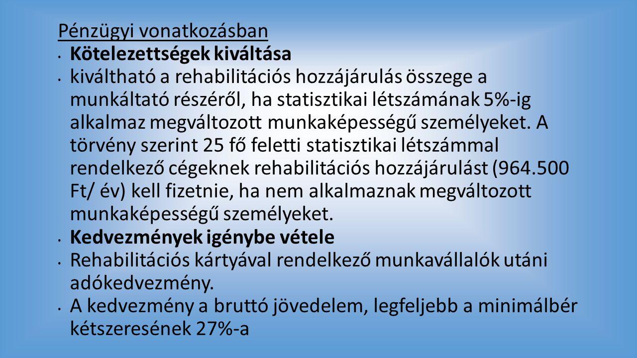 Pénzügyi vonatkozásban Kötelezettségek kiváltása kiváltható a rehabilitációs hozzájárulás összege a munkáltató részéről, ha statisztikai létszámának 5