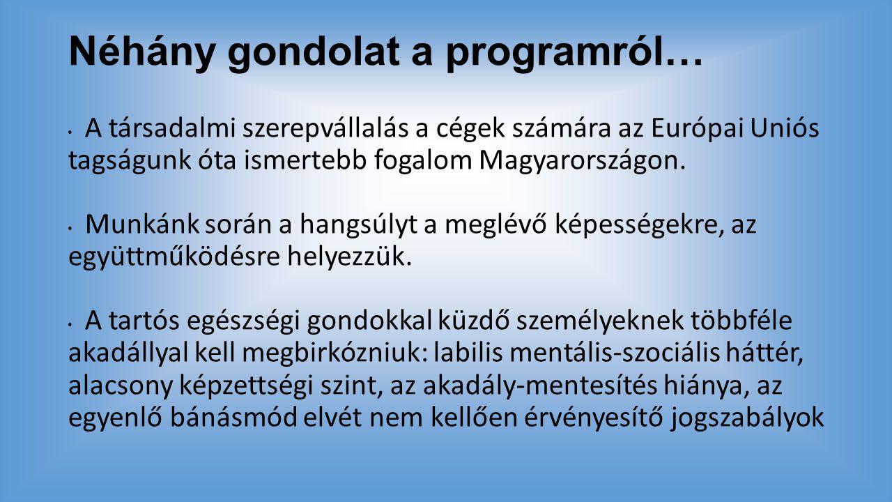 Néhány gondolat a programról… A társadalmi szerepvállalás a cégek számára az Európai Uniós tagságunk óta ismertebb fogalom Magyarországon. Munkánk sor