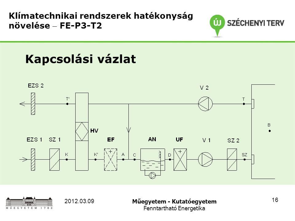Műegyetem - Kutatóegyetem Fenntartható Energetika 2012.03.09 16 Klímatechnikai rendszerek hatékonyság növelése  FE-P3-T2 Kapcsolási vázlat