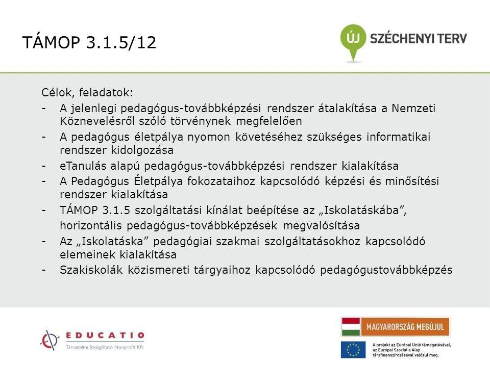 """Célok, feladatok: -A jelenlegi pedagógus-továbbképzési rendszer átalakítása a Nemzeti Köznevelésről szóló törvénynek megfelelően -A pedagógus életpálya nyomon követéséhez szükséges informatikai rendszer kidolgozása - eTanulás alapú pedagógus-továbbképzési rendszer kialakítása - A Pedagógus Életpálya fokozataihoz kapcsolódó képzési és minősítési rendszer kialakítása - TÁMOP 3.1.5 szolgáltatási kínálat beépítése az """"Iskolatáskába , horizontális pedagógus-továbbképzések megvalósítása -Az """"Iskolatáska pedagógiai szakmai szolgáltatásokhoz kapcsolódó elemeinek kialakítása -Szakiskolák közismereti tárgyaihoz kapcsolódó pedagógustovábbképzés TÁMOP 3.1.5/12"""