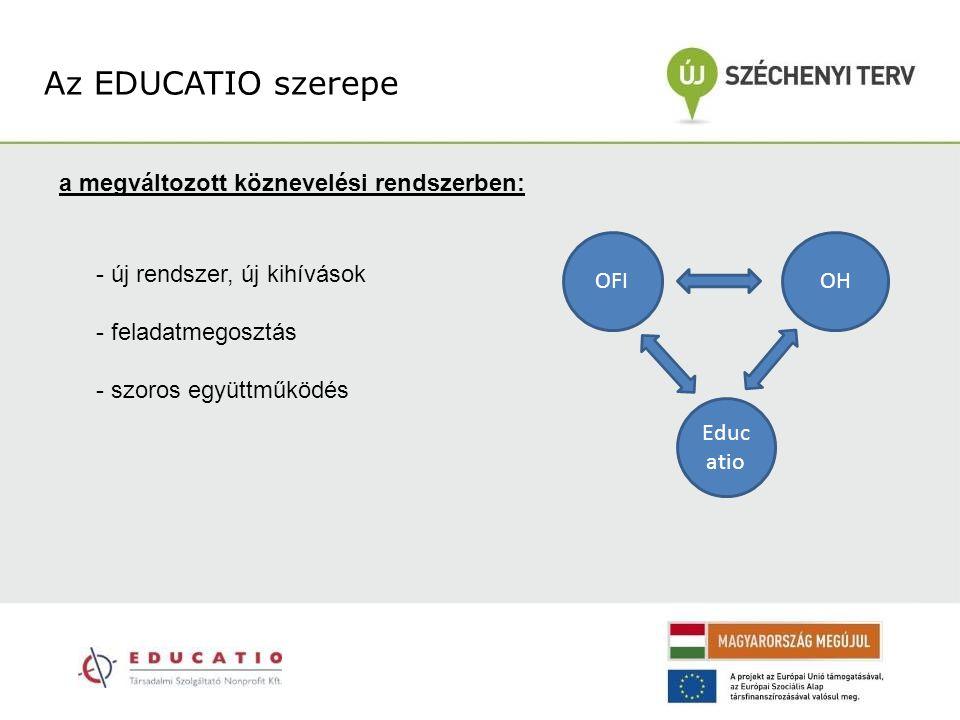 OFIOH Educ atio a megváltozott köznevelési rendszerben: - új rendszer, új kihívások - feladatmegosztás - szoros együttműködés