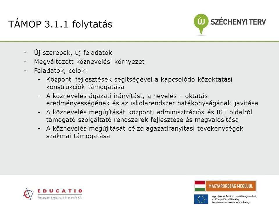 -Új szerepek, új feladatok -Megváltozott köznevelési környezet -Feladatok, célok: -Központi fejlesztések segítségével a kapcsolódó közoktatási konstru