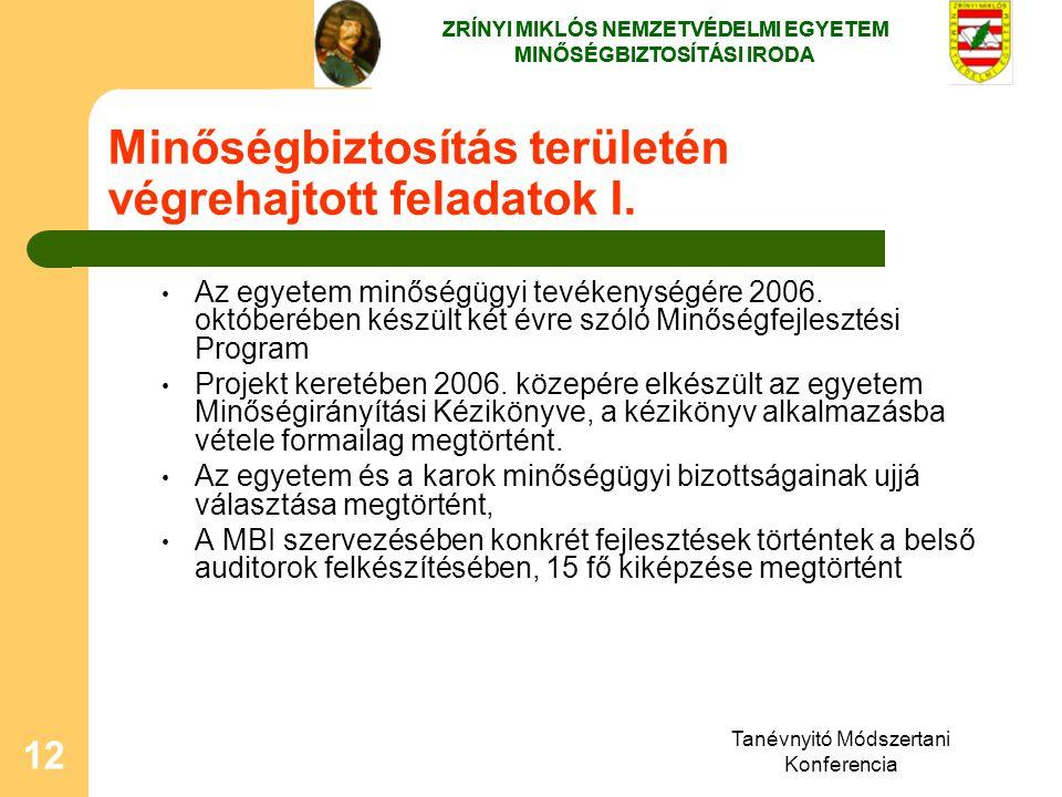 Tanévnyitó Módszertani Konferencia 12 Minőségbiztosítás területén végrehajtott feladatok I. Az egyetem minőségügyi tevékenységére 2006. októberében ké