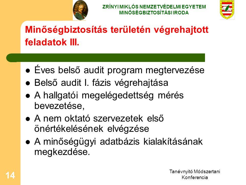Tanévnyitó Módszertani Konferencia 14 Minőségbiztosítás területén végrehajtott feladatok III. Éves belső audit program megtervezése Belső audit I. fáz