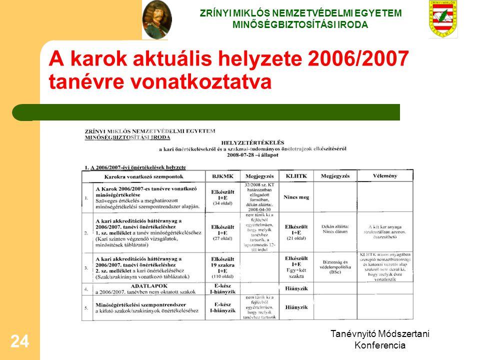 Tanévnyitó Módszertani Konferencia 24 A karok aktuális helyzete 2006/2007 tanévre vonatkoztatva ZRÍNYI MIKLÓS NEMZETVÉDELMI EGYETEM MINŐSÉGBIZTOSÍTÁSI