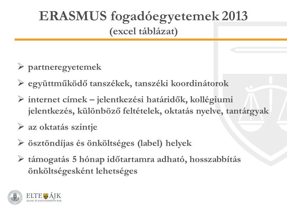 Pályázáskor figyelembe kell venni, hogy  jár-e ösztöndíj a megpályázandó helyhez (táblázat)  milyen szinten fogad hallgatókat, illetve milyen nyelven kínál kurzusokat a partneregyetem (táblázat+internet)  a fogadó egyetem milyen követelményeket támaszt az Erasmus hallgatókkal szemben (internet)  van-e itthon legalább két nem teljesített tantárgya és talál-e a fogadó egyetemen megfelelő kurzusokat, amelyekkel ki tudja ezeket váltani