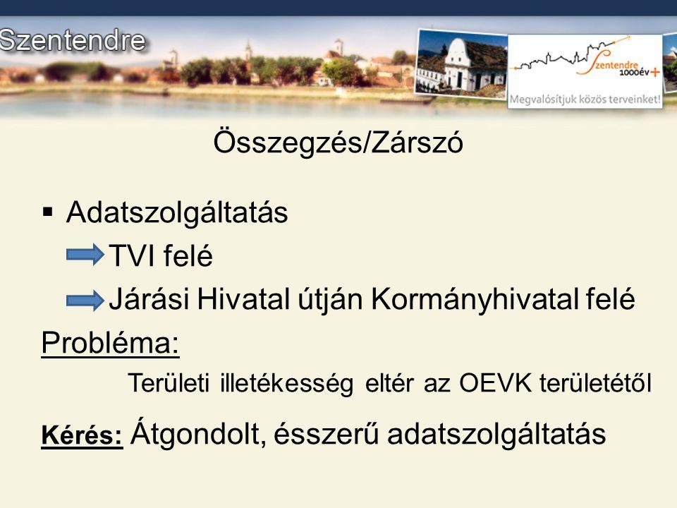 Összegzés/Zárszó  Adatszolgáltatás TVI felé Járási Hivatal útján Kormányhivatal felé Probléma: Területi illetékesség eltér az OEVK területétől Kérés: