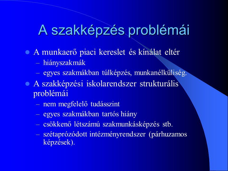 """""""A szakképzés koordinációjának lehetőségei a Dél-Dunántúli Régióban"""" Egy konferencia """"beharangozója"""""""