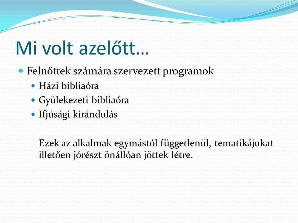 A rendszerváltás után A korábbi programok megmaradása mellett EKE bibliaiskola Konferenciák (pl.