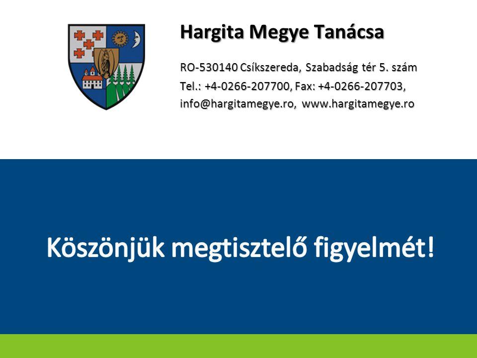 Hargita Megye Tanácsa RO-530140 Csíkszereda, Szabadság tér 5.