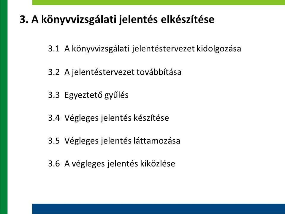 3. A könyvvizsgálati jelentés elkészítése 3.1 A könyvvizsgálati jelentéstervezet kidolgozása 3.2 A jelentéstervezet továbbítása 3.3 Egyeztető gyűlés 3
