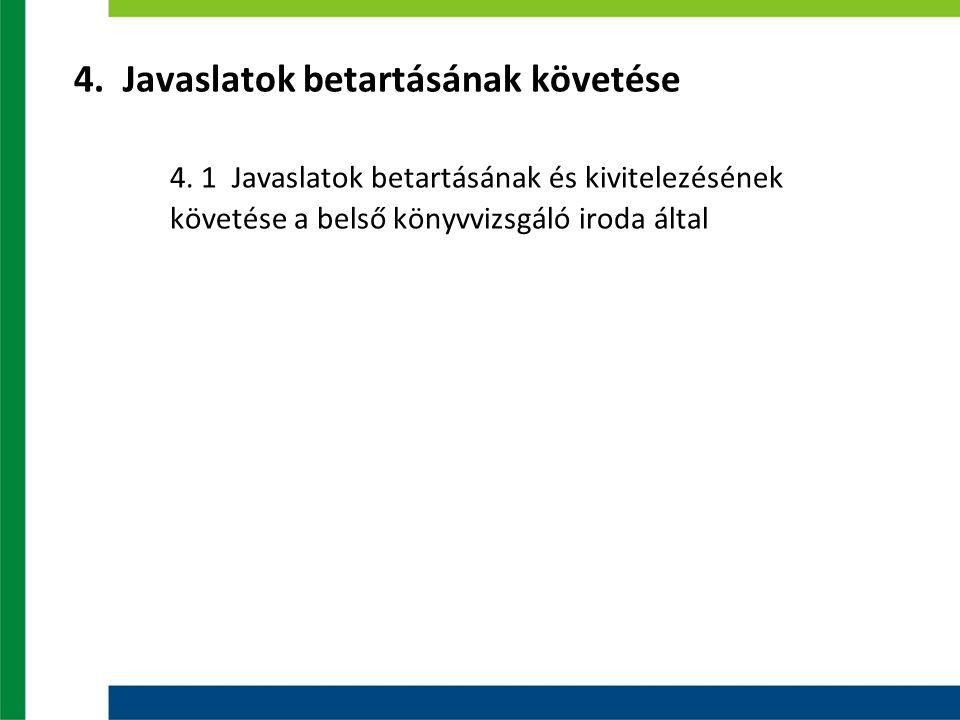 4. Javaslatok betartásának követése 4.